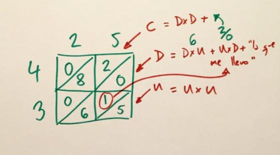 multiplicació_3